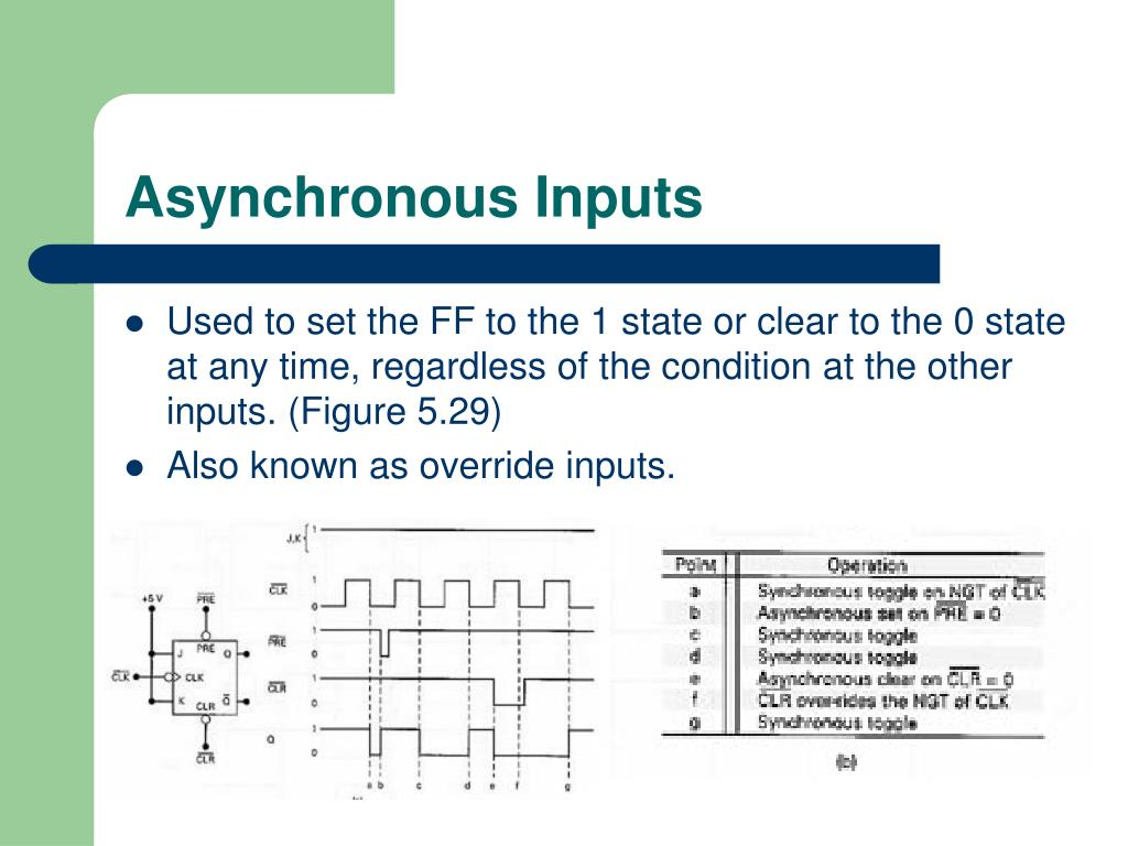 Asynchronous Inputs