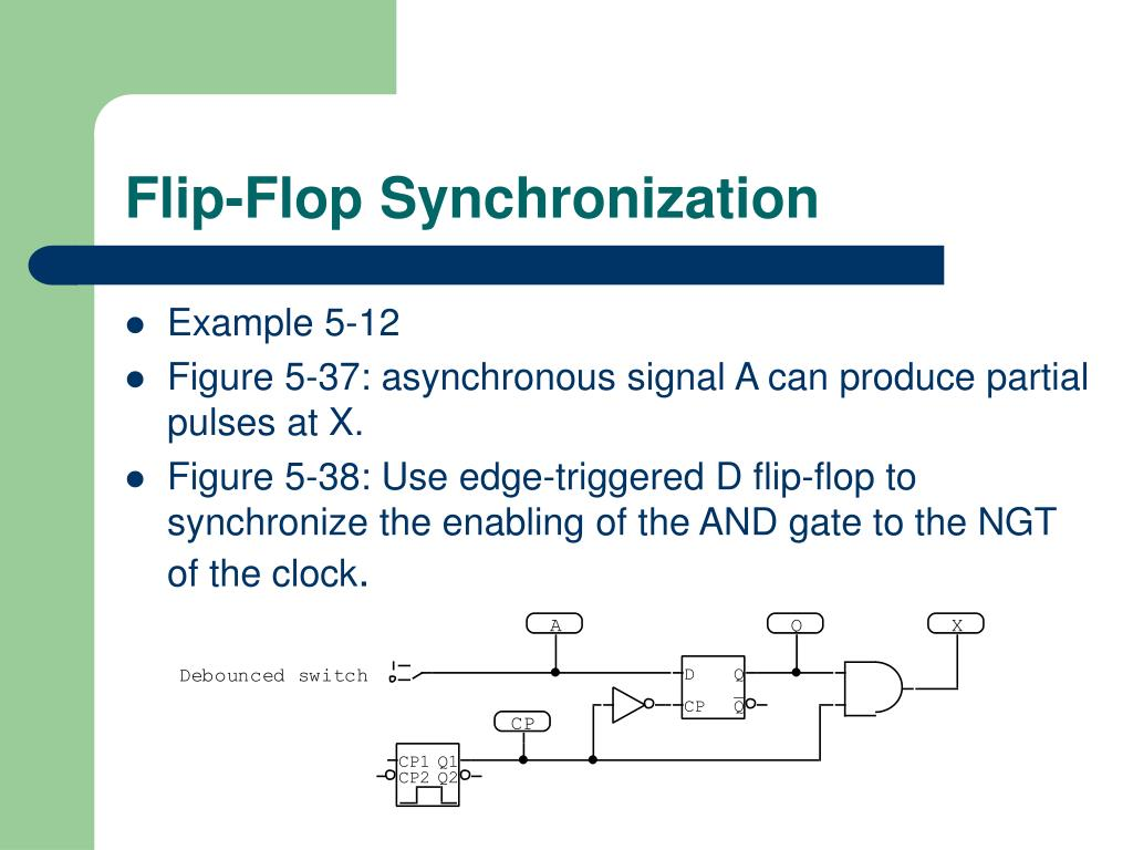 Flip-Flop Synchronization