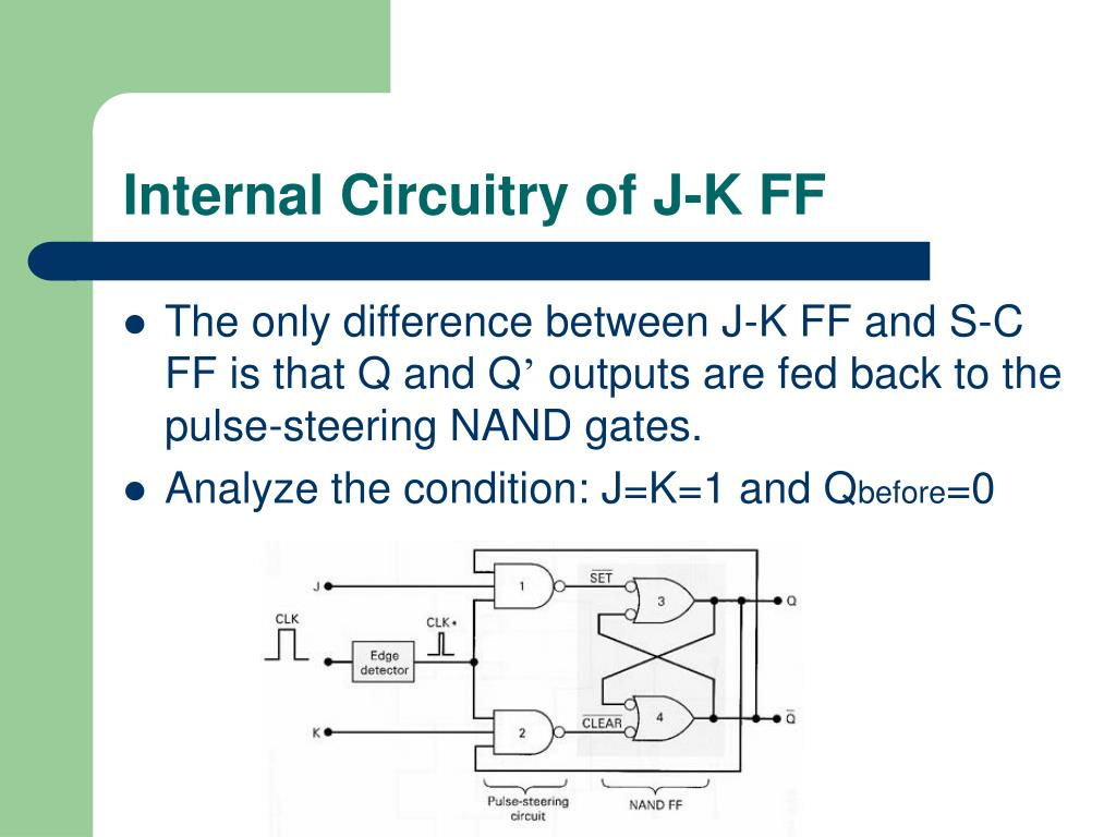 Internal Circuitry of J-K FF