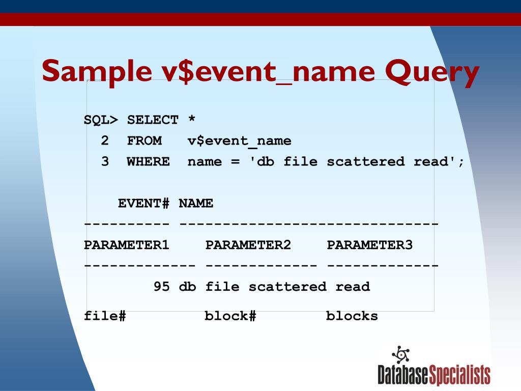 Sample v$event_name Query
