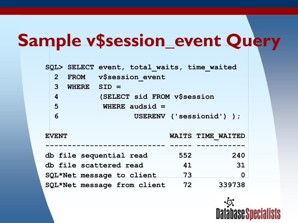 Sample v$session_event Query