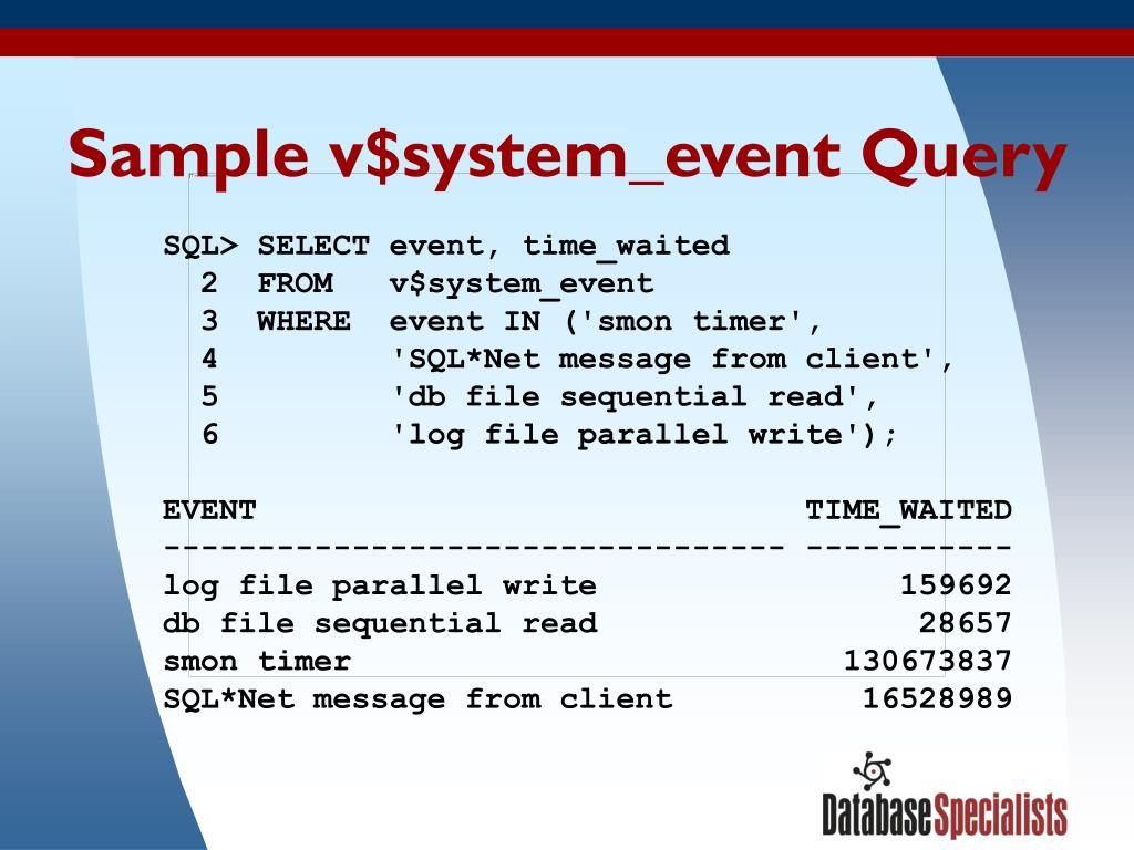 Sample v$system_event Query