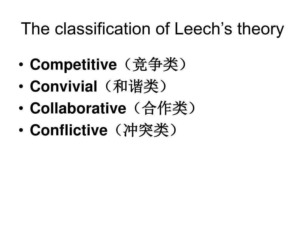 The classification of Leech's theory