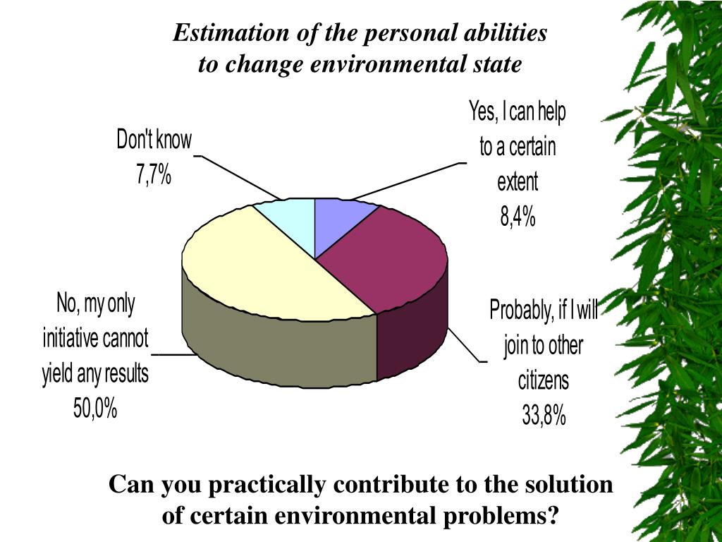 Estimation of the personal abilities