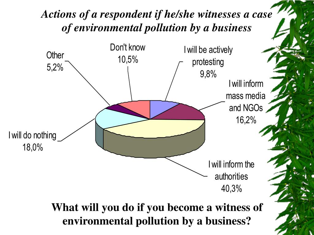 Actions of a respondent if he/she witnesses a case