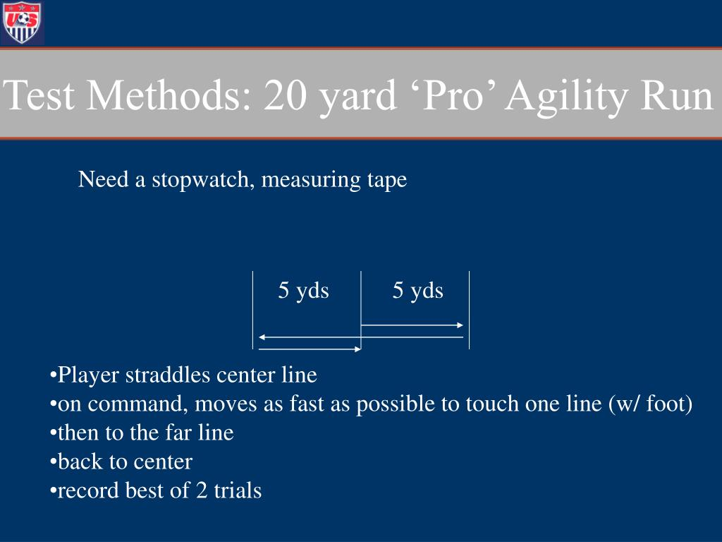 Test Methods: 20 yard 'Pro' Agility Run