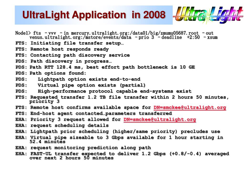 UltraLight Application  in 2008