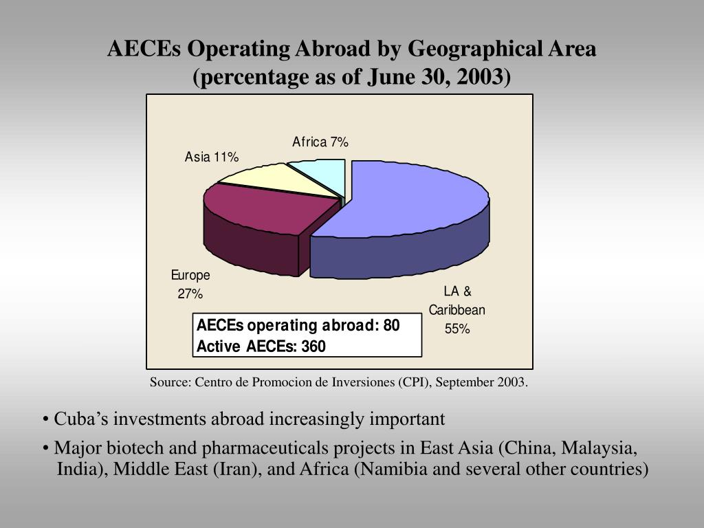 AECEs Operating Abroad by Geographical Area