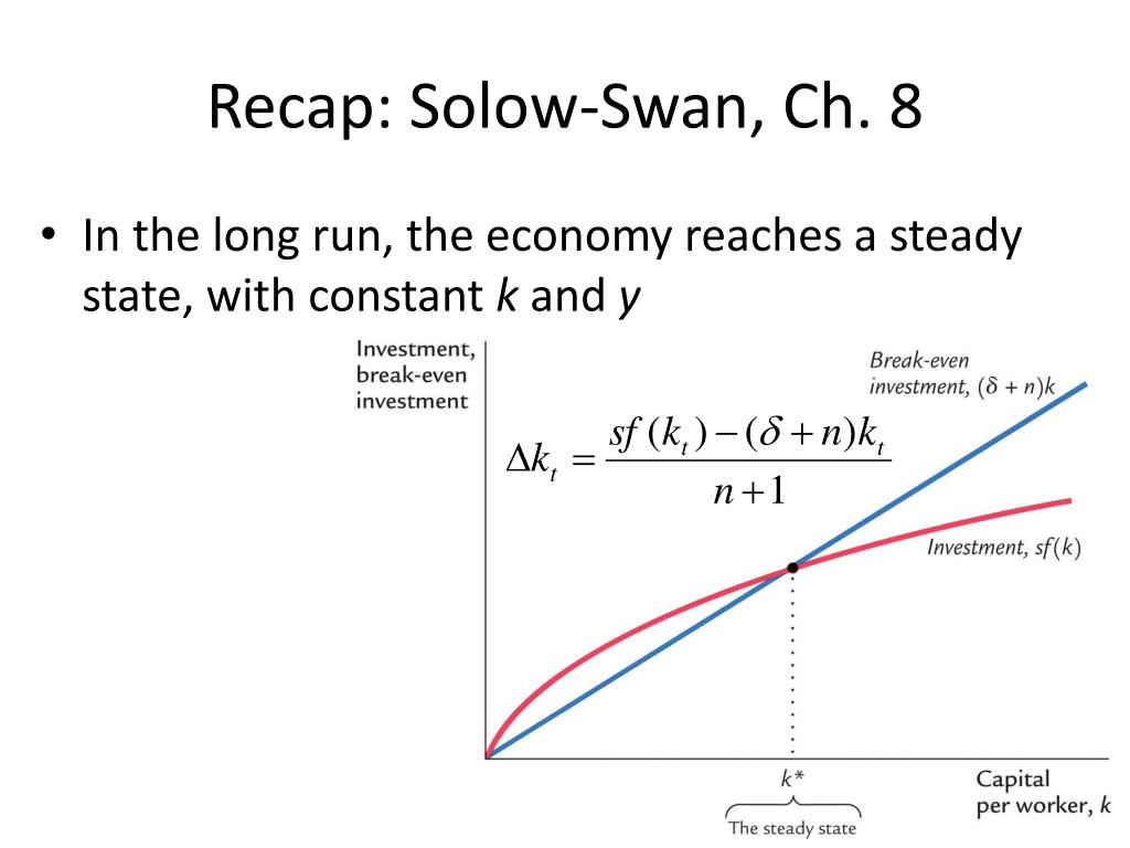 Recap: Solow-Swan, Ch. 8