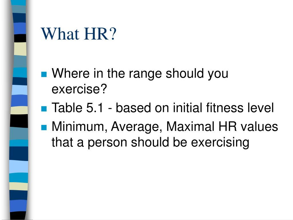What HR?