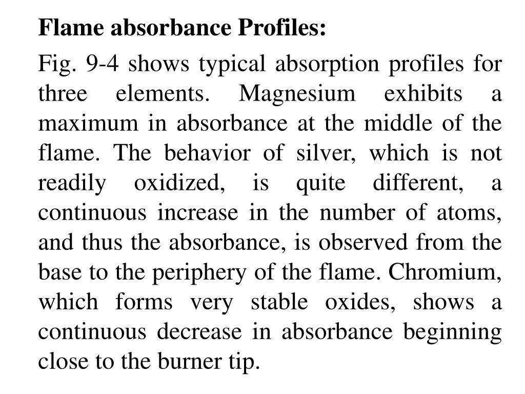 Flame absorbance Profiles: