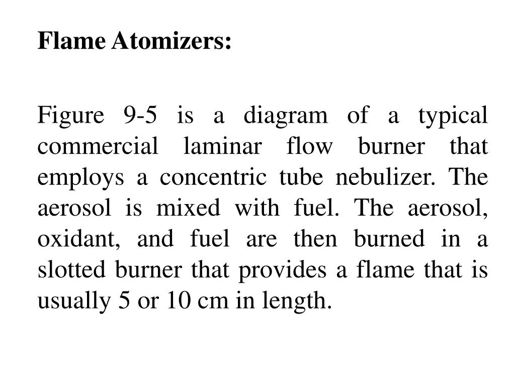 Flame Atomizers: