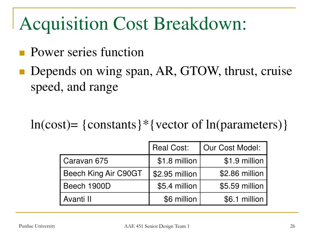 Acquisition Cost Breakdown: