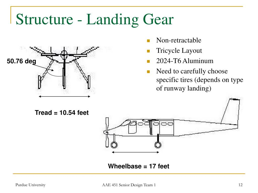 Structure - Landing Gear