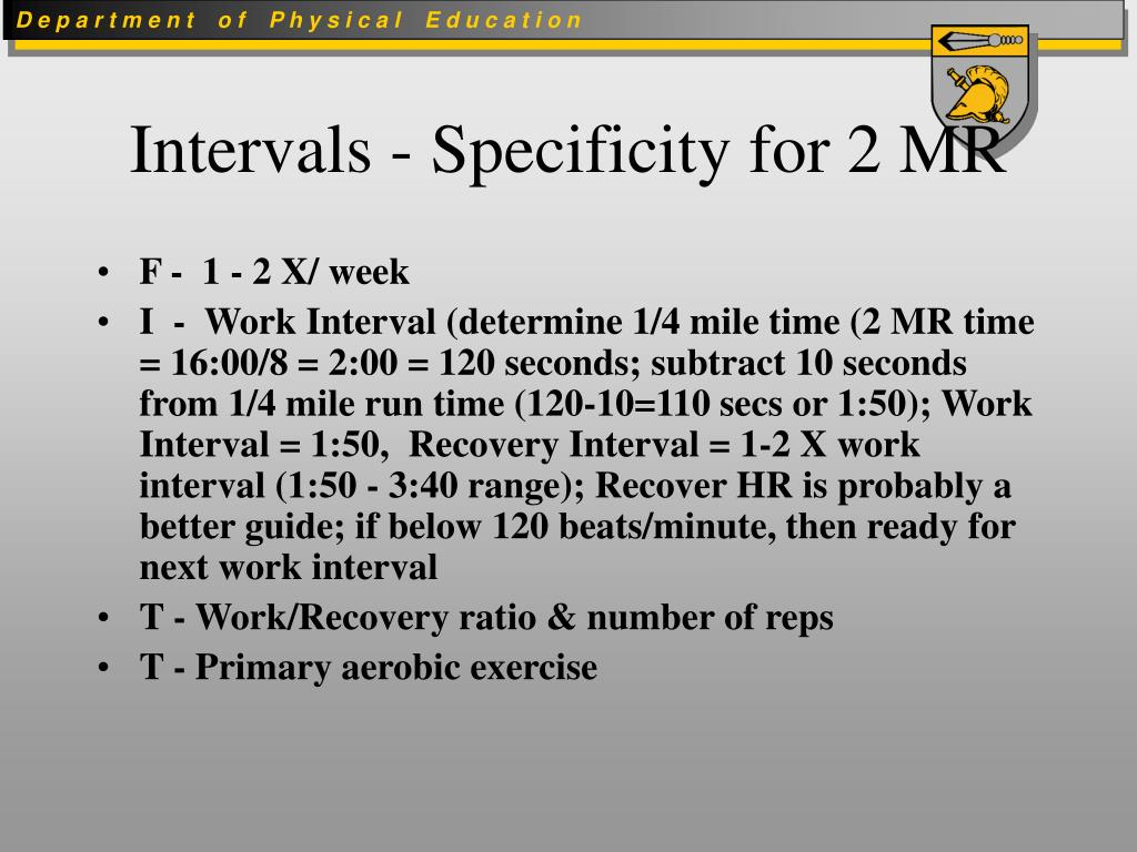 Intervals - Specificity for 2 MR