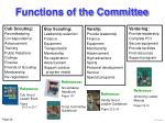 functions of the committee