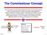 the commissioner concept