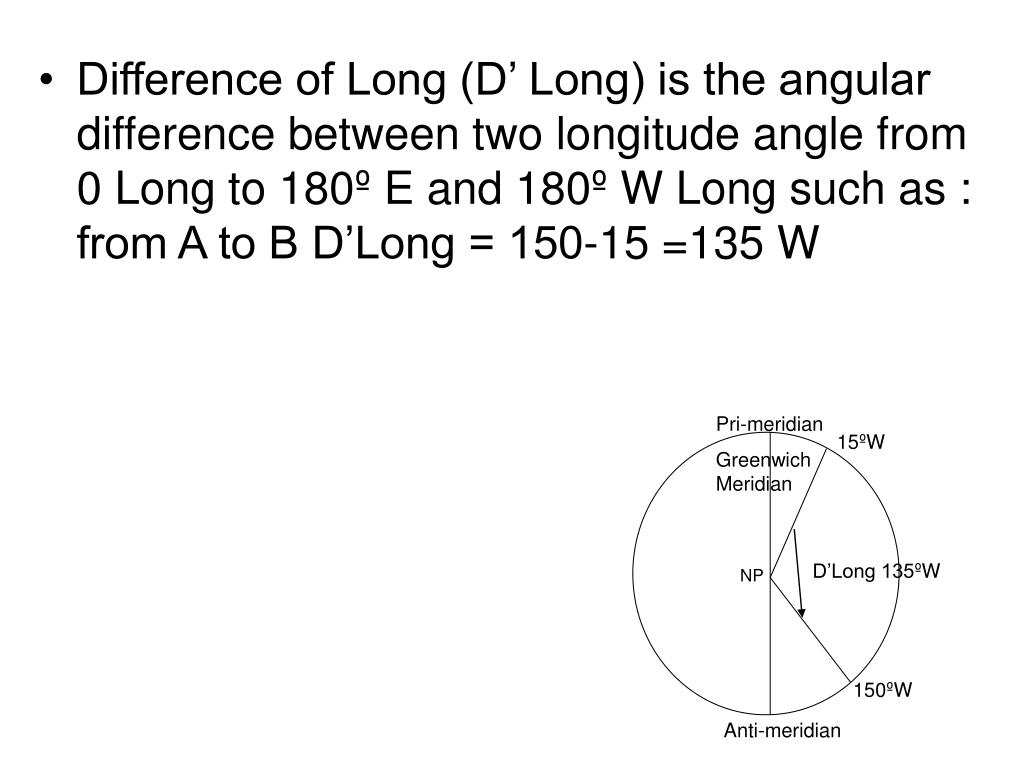 Difference of Long (D' Long) is the angular difference between two longitude angle from 0 Long to 180