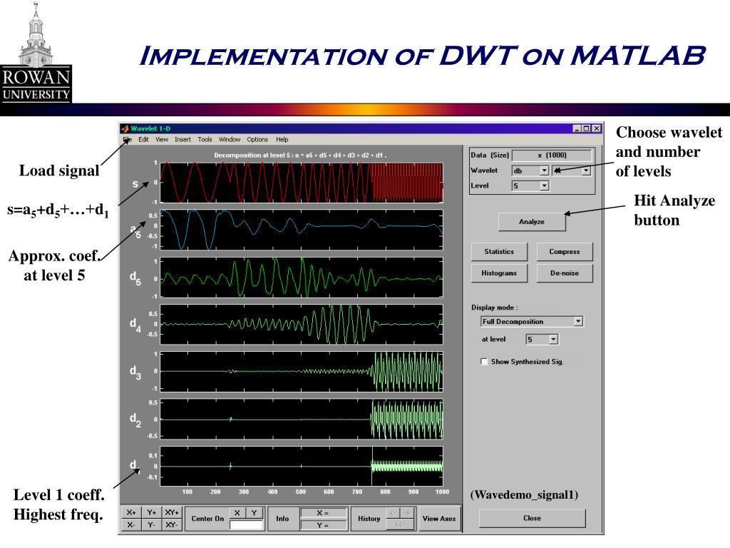 Implementation of DWT on MATLAB