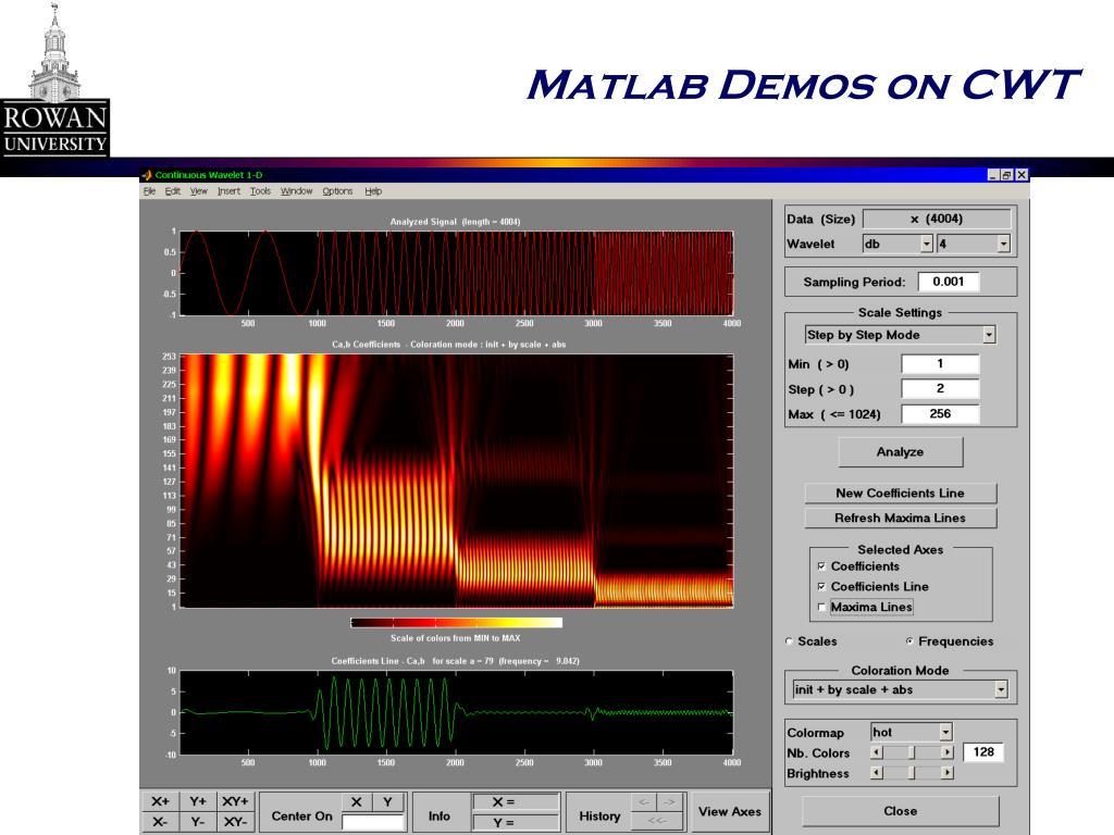 Matlab Demos on CWT
