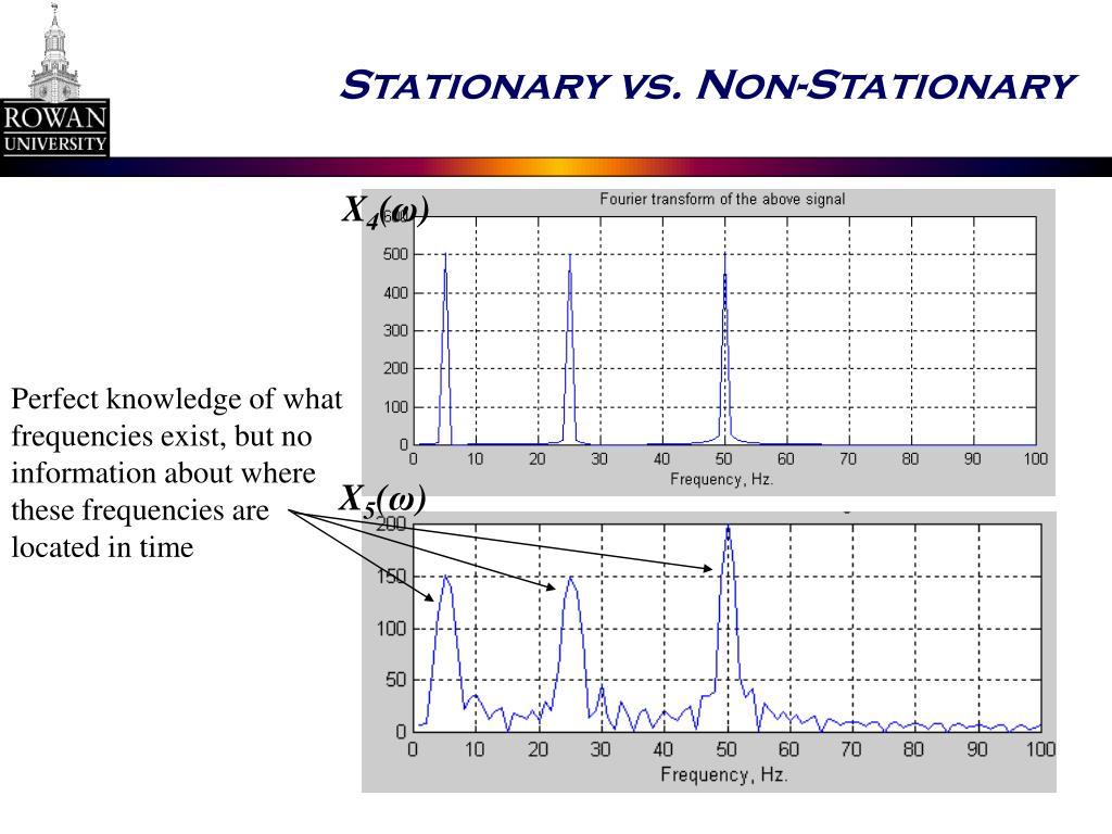 Stationary vs. Non-Stationary