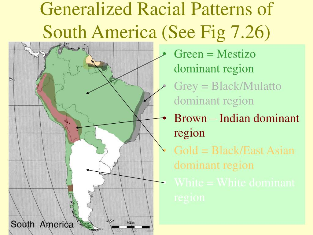 Generalized Racial Patterns of South America (See Fig 7.26)