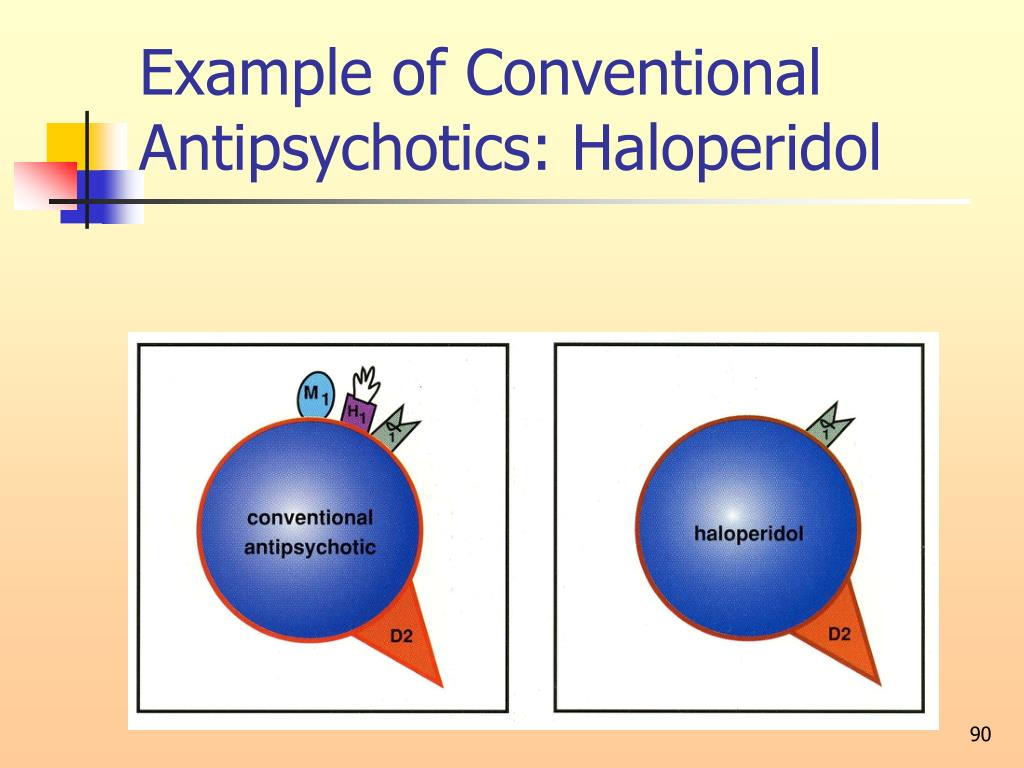Example of Conventional Antipsychotics: Haloperidol