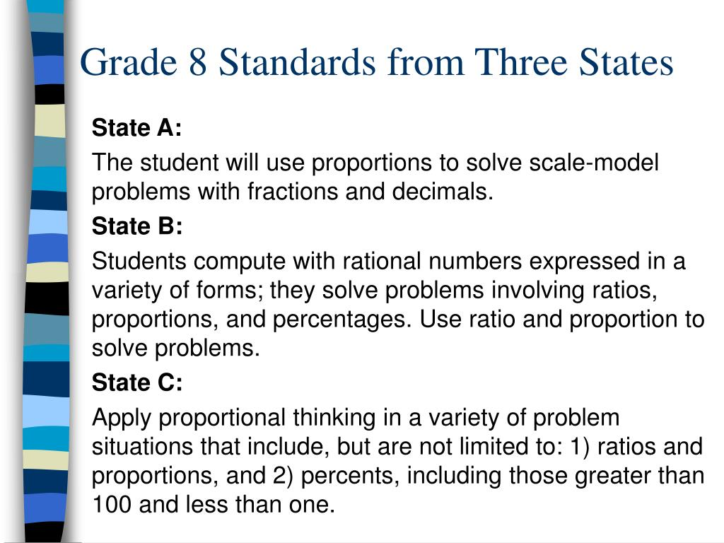 Grade 8 Standards from Three States