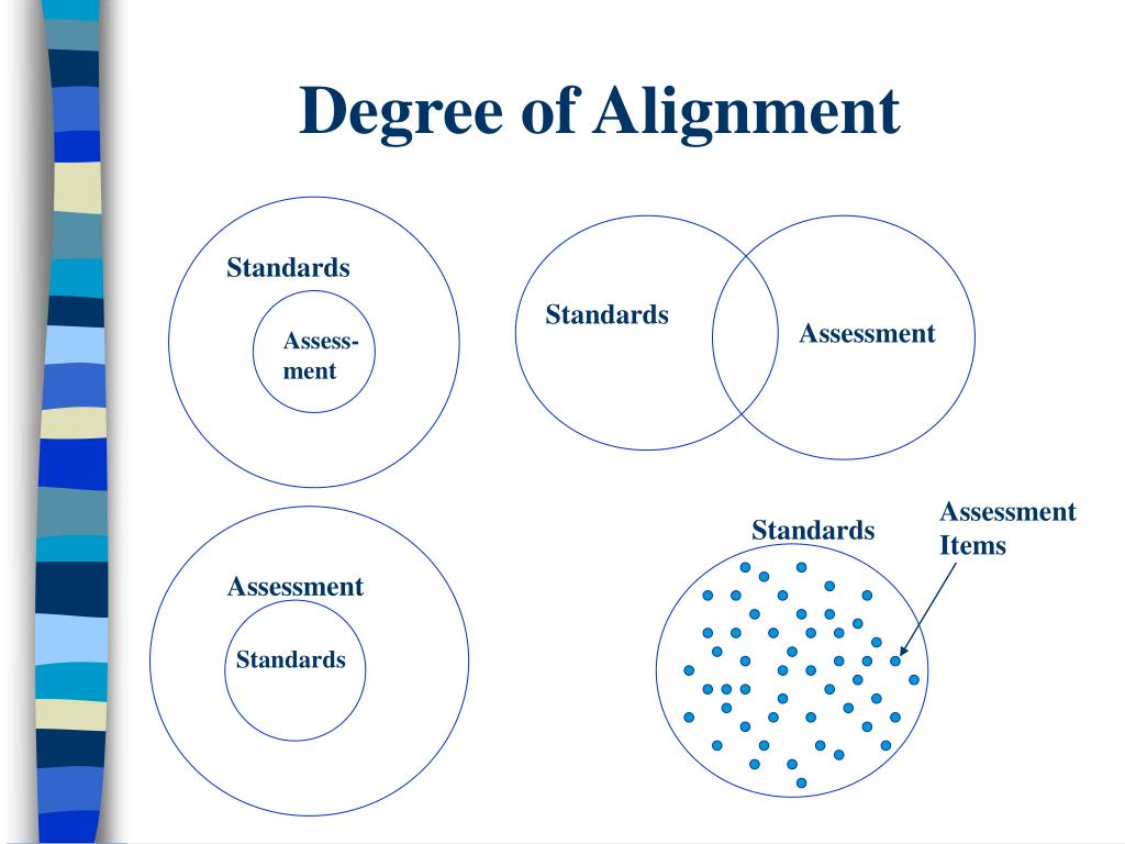 Degree of Alignment