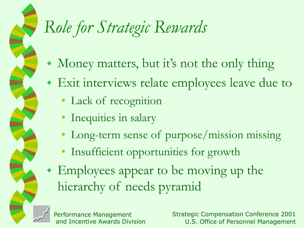 Role for Strategic Rewards
