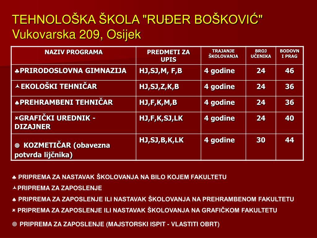 "TEHNOLOŠKA ŠKOLA ""RUĐER BOŠKOVIĆ"""