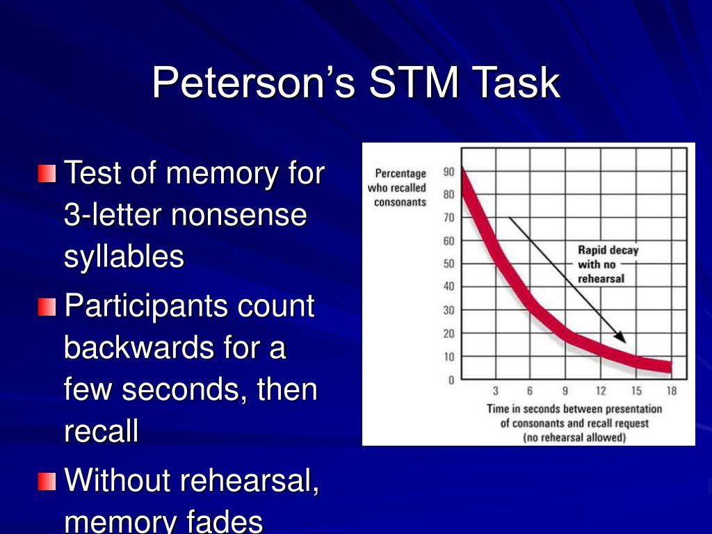 Peterson's STM Task