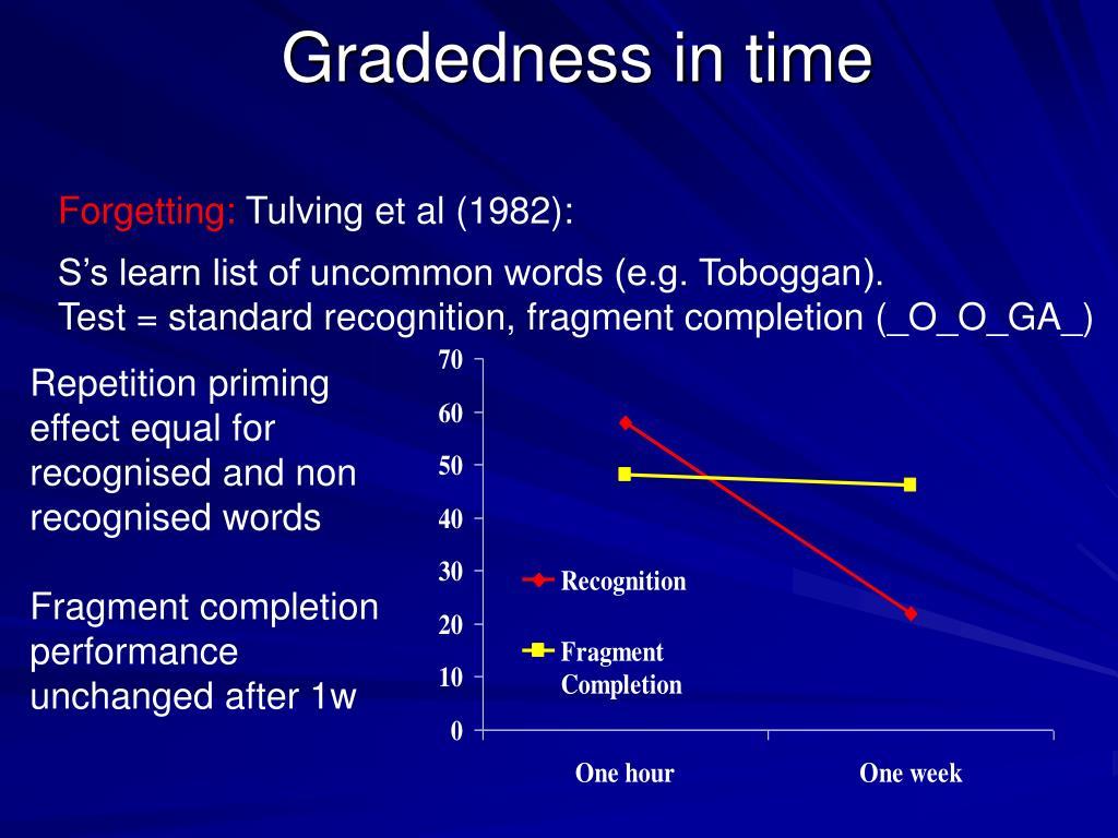 Gradedness in time