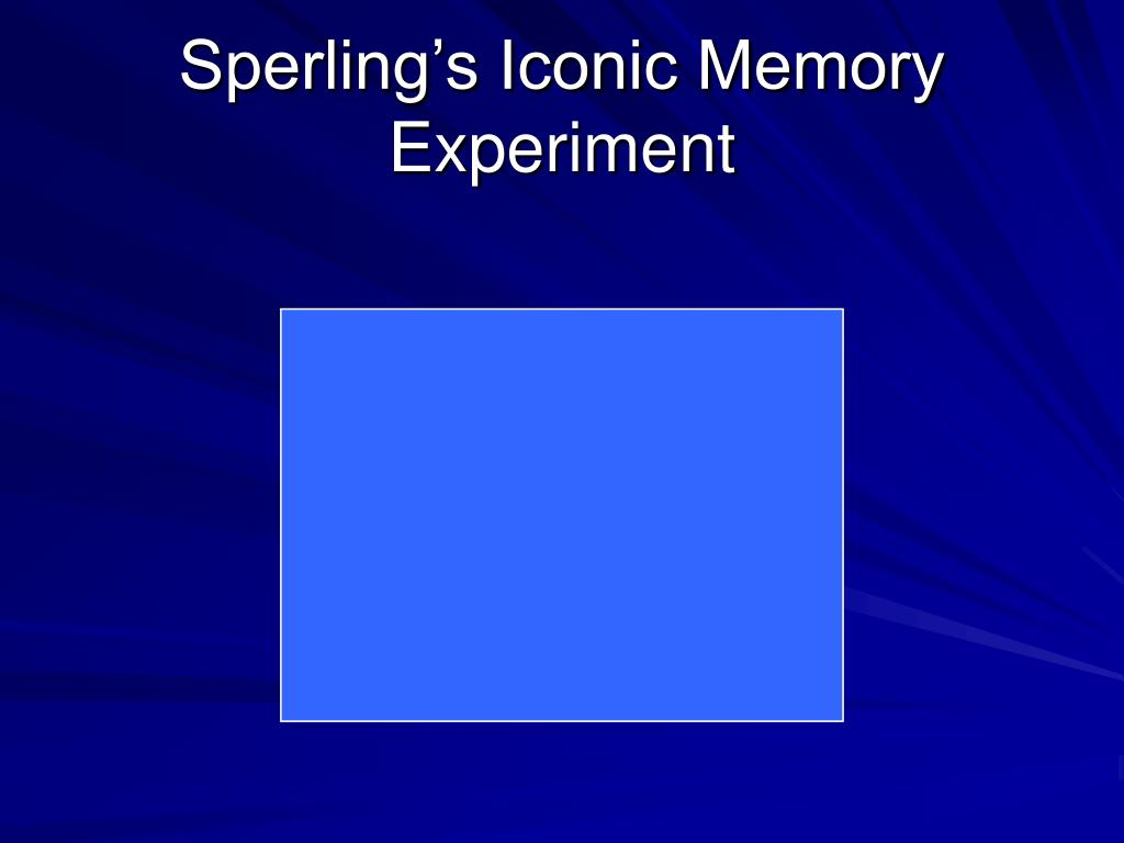 Sperling's Iconic Memory Experiment