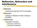 reflection refraction and interference