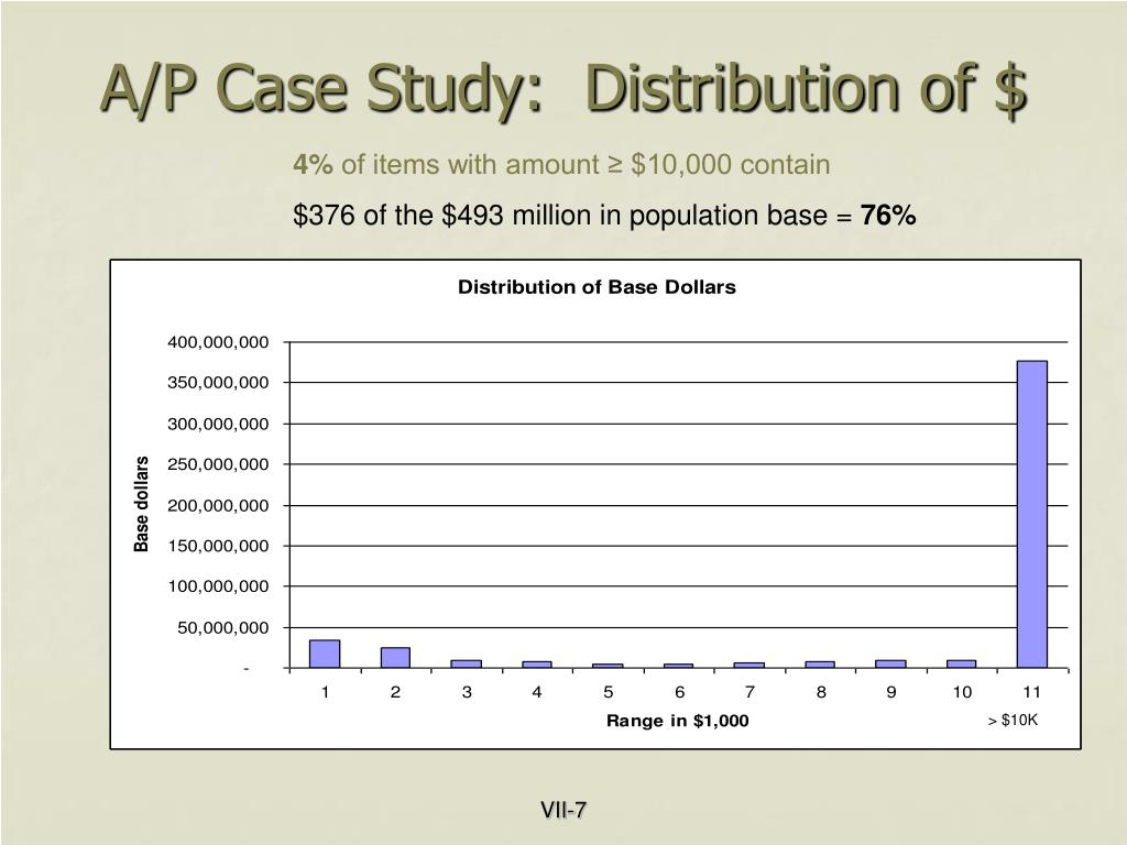 A/P Case Study:  Distribution of $