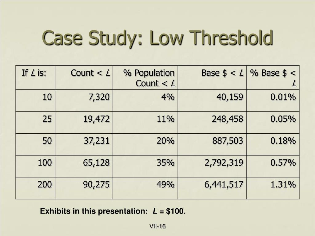 Case Study: Low Threshold