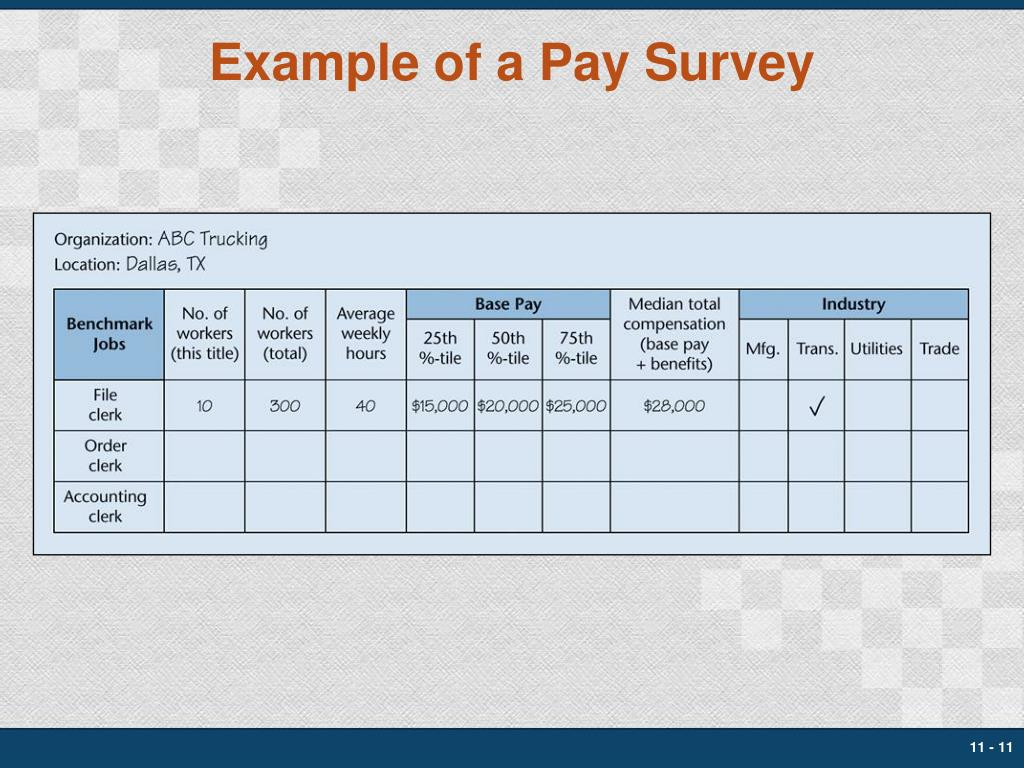Example of a Pay Survey