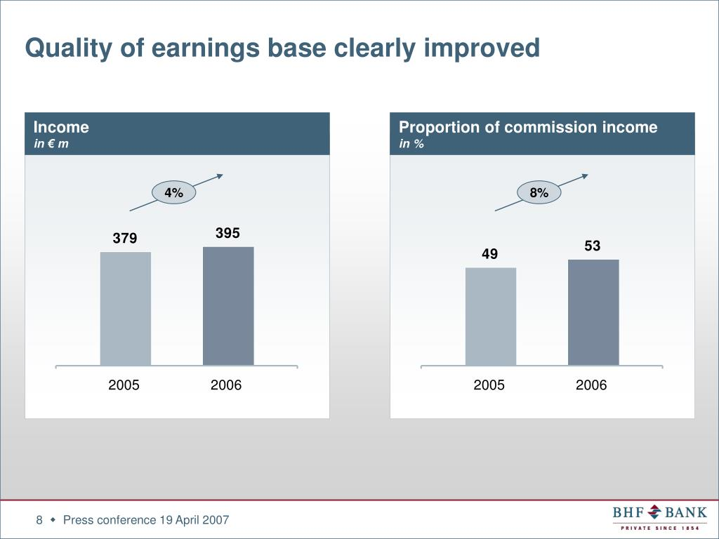 Quality of earnings base clearly improved