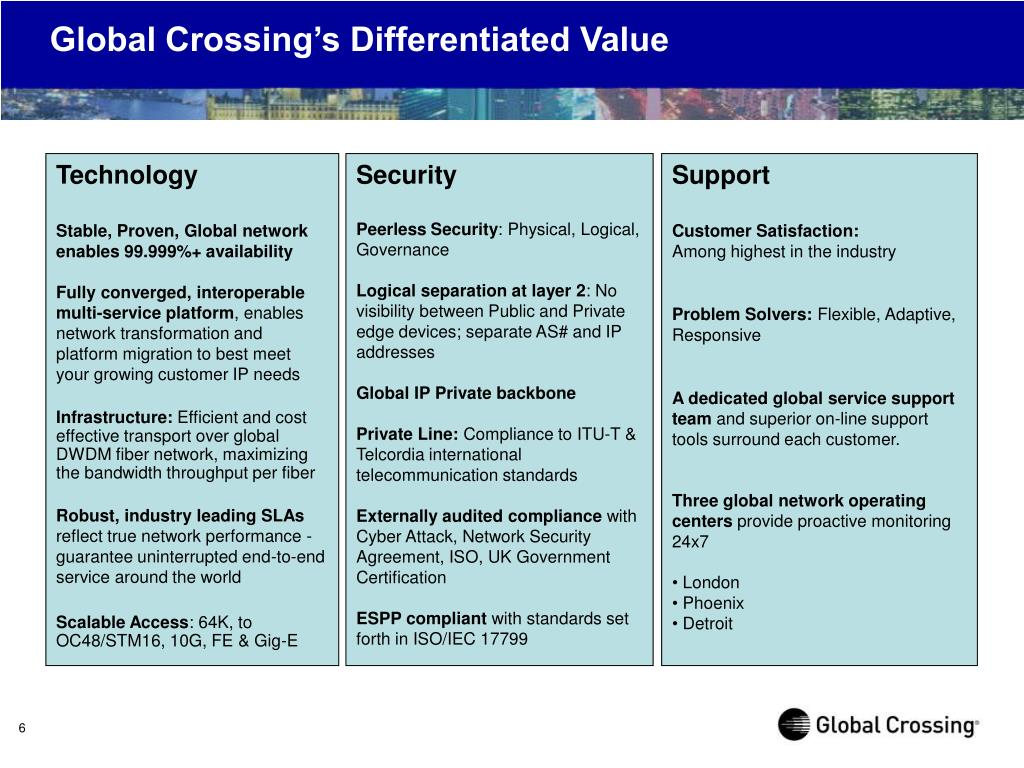 Global Crossing's Differentiated Value