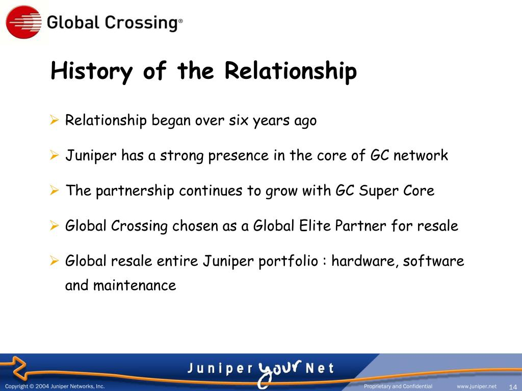 History of the Relationship