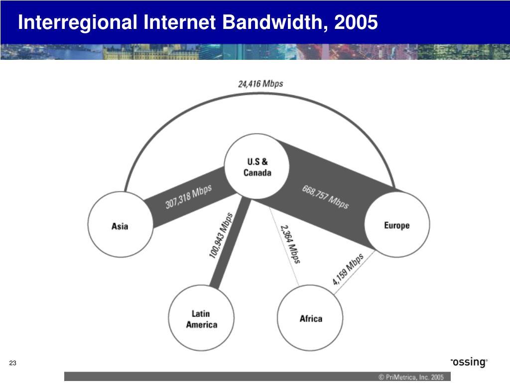 Interregional Internet Bandwidth, 2005