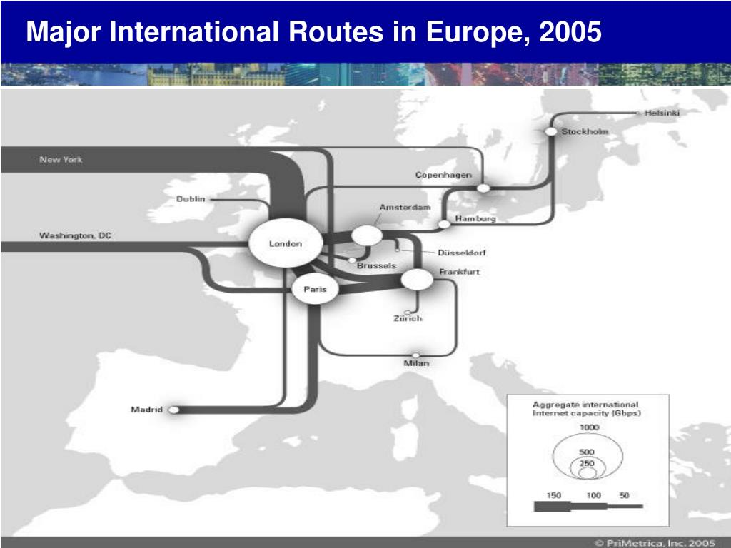 Major International Routes in Europe, 2005