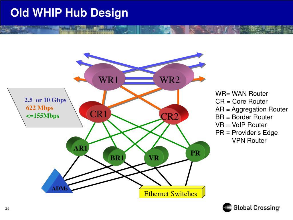 Old WHIP Hub Design