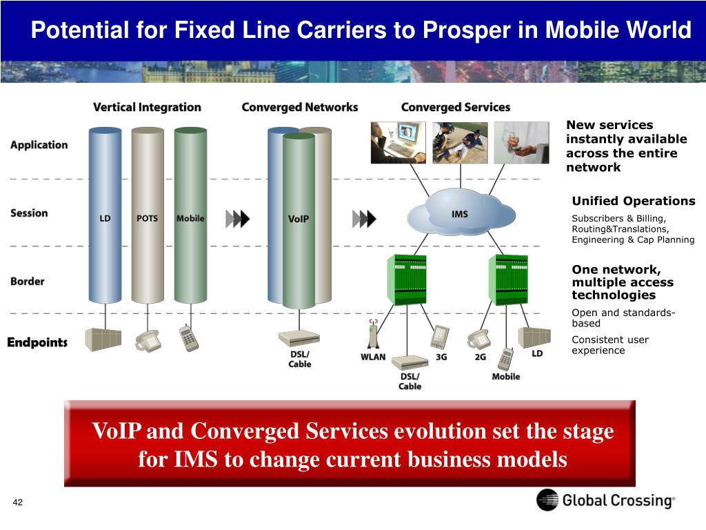 Potential for Fixed Line Carriers to Prosper in Mobile World