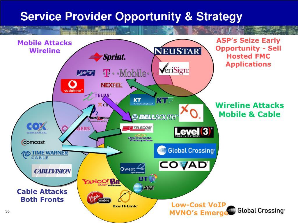 Mobile Attacks Wireline