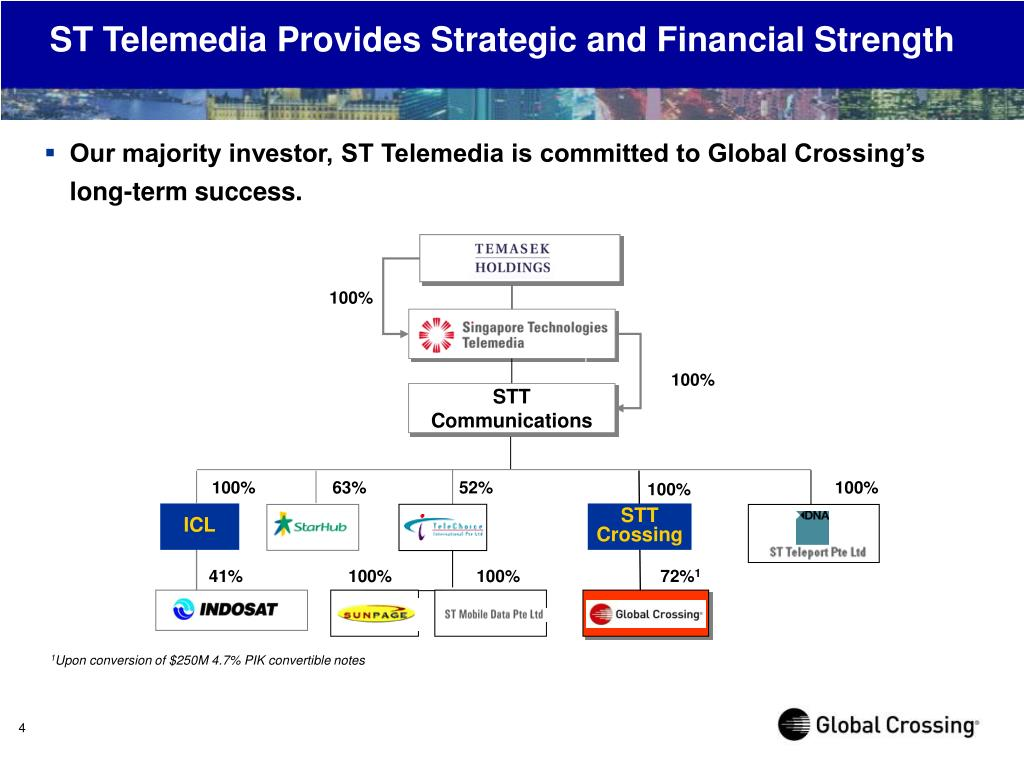 ST Telemedia Provides Strategic and Financial Strength