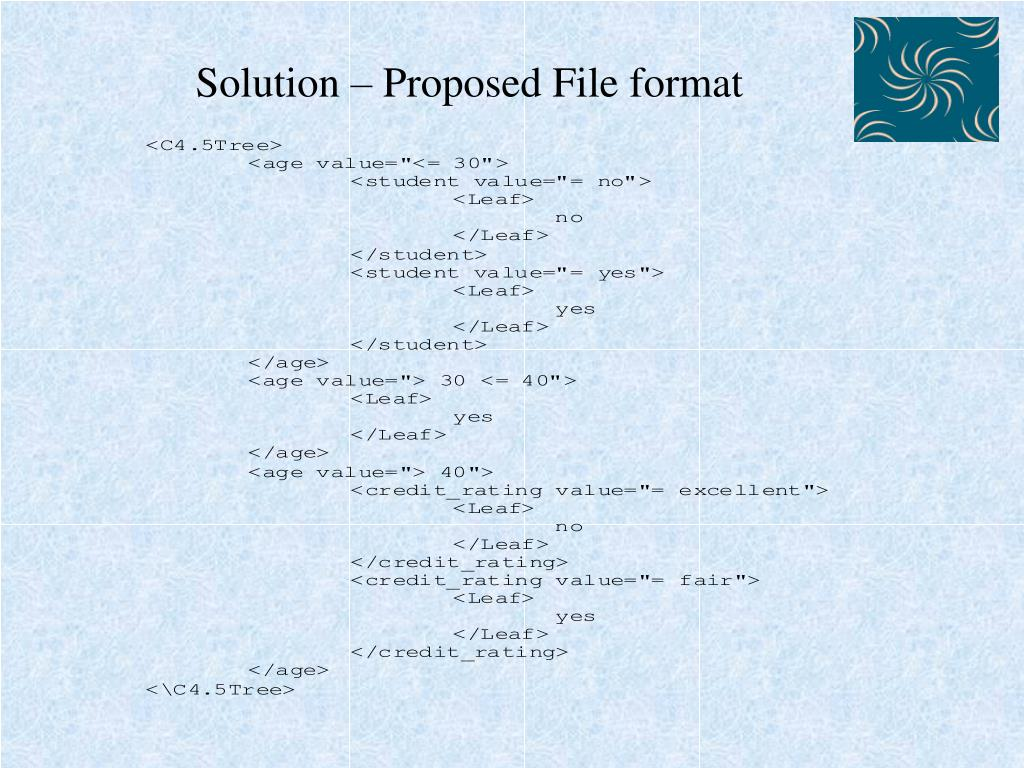 Solution – Proposed File format