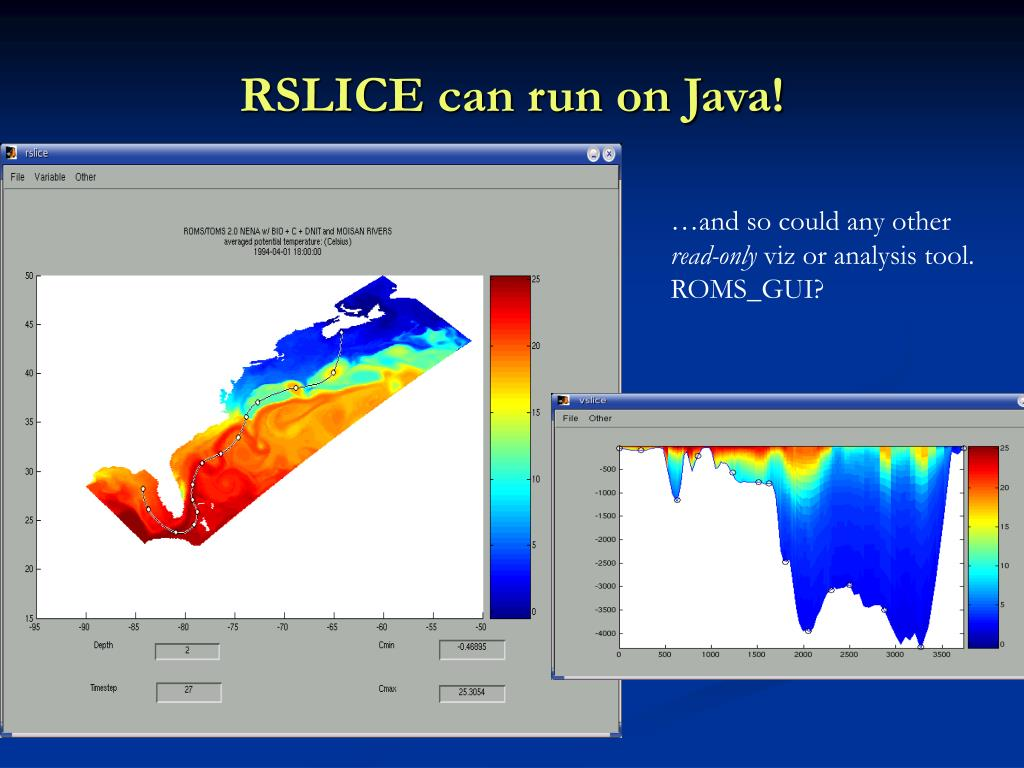 RSLICE can run on Java!