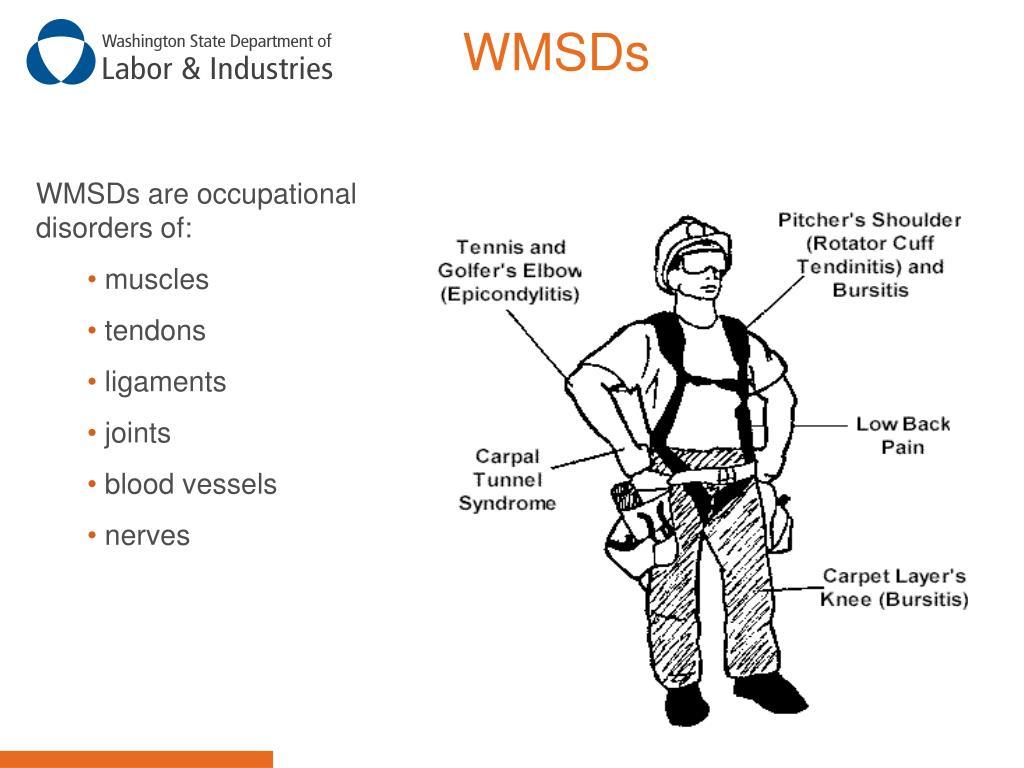 WMSDs